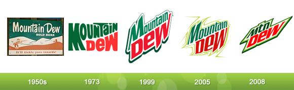 Mountain-Dew-Logo-Evolution